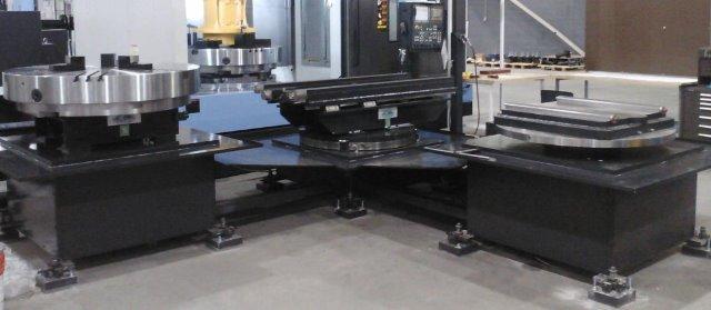 Pallet Automation, Factory Automation, Industrial Automation, Machine Retrofit